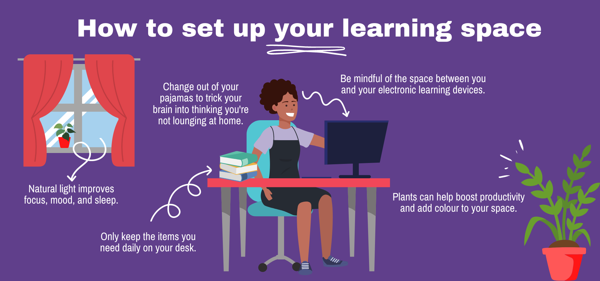 how to set up learning spaces
